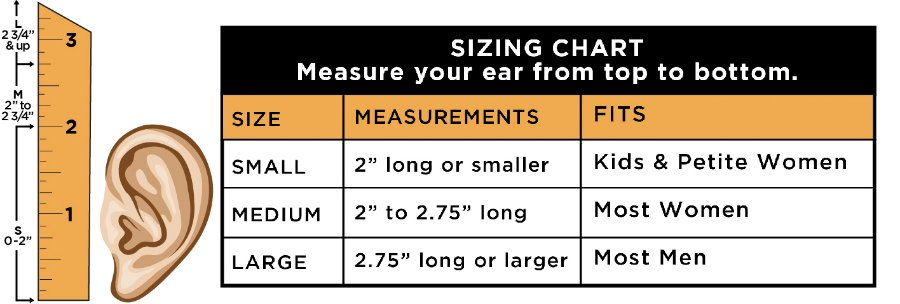Earbag-sizing-chart-new